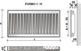 Grzejniki panelowe i konwekcyjne